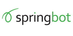 Springbot Publishes Marketing Maturity Model and Quiz for eCommerce Stores